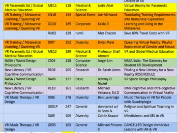 Behind the Scenes - Educators in VR International Summit virtual conference - spreadsheet sessions